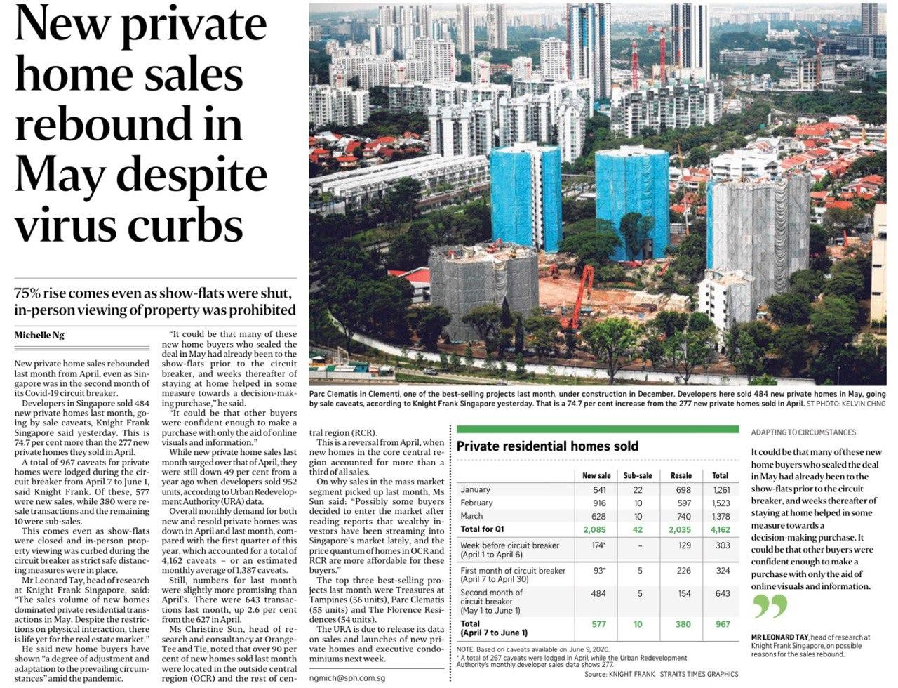 New-Private-home-sales-rebound-in-may-despite-virus-curbs