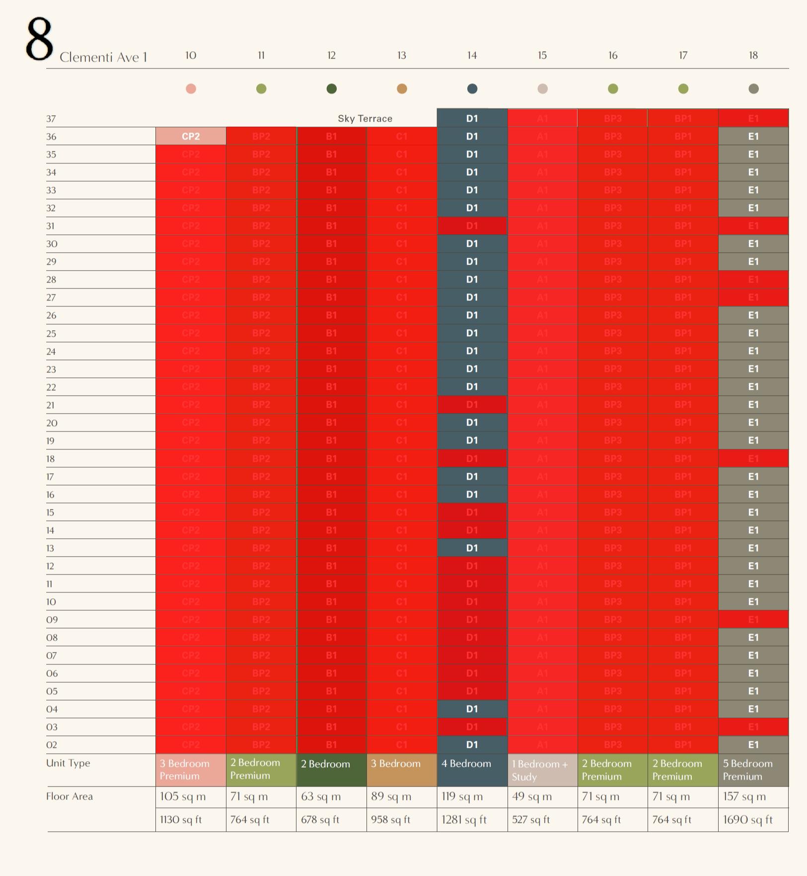 Clavon-Balance-Units-Chart-Blk-8-270521