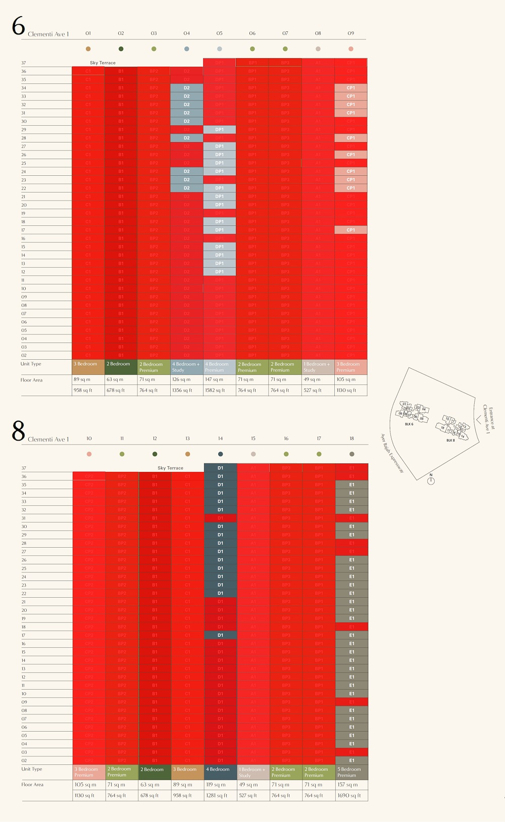 Clavon-Balance-Units-Chart-030821